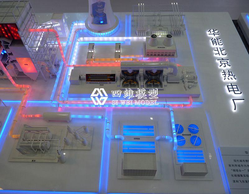 北京四维云尚注册送38彩金--发电类型立体图表